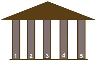 5 s ulen modell der identit t petzold. Black Bedroom Furniture Sets. Home Design Ideas